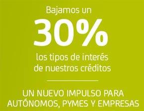 Ofertas financiación Bankia
