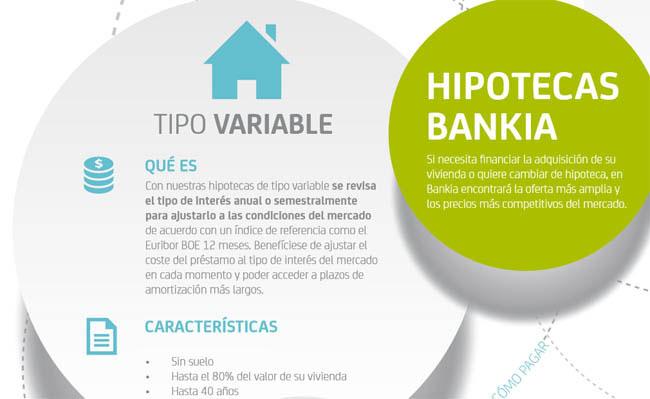Creditos Hipotecarios En Espana Home