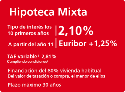 Hipoteca mixta de banco santander for Hipoteca fija santander