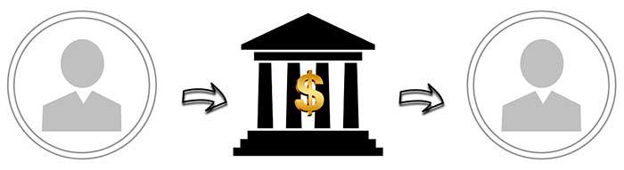 Diferencias entre transferencia bancaria y traspaso for Transferencia bancaria